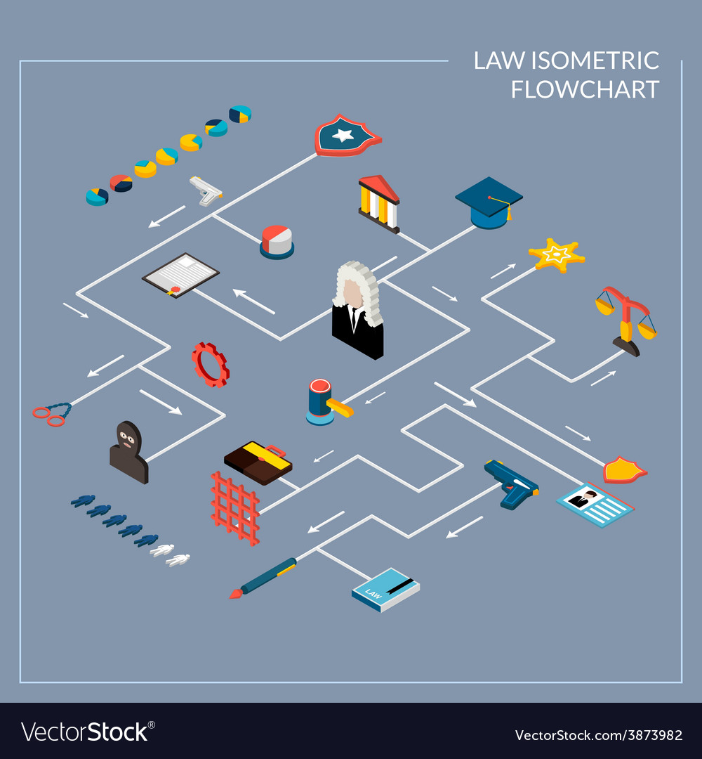 Law isometric flowchart vector | Price: 1 Credit (USD $1)