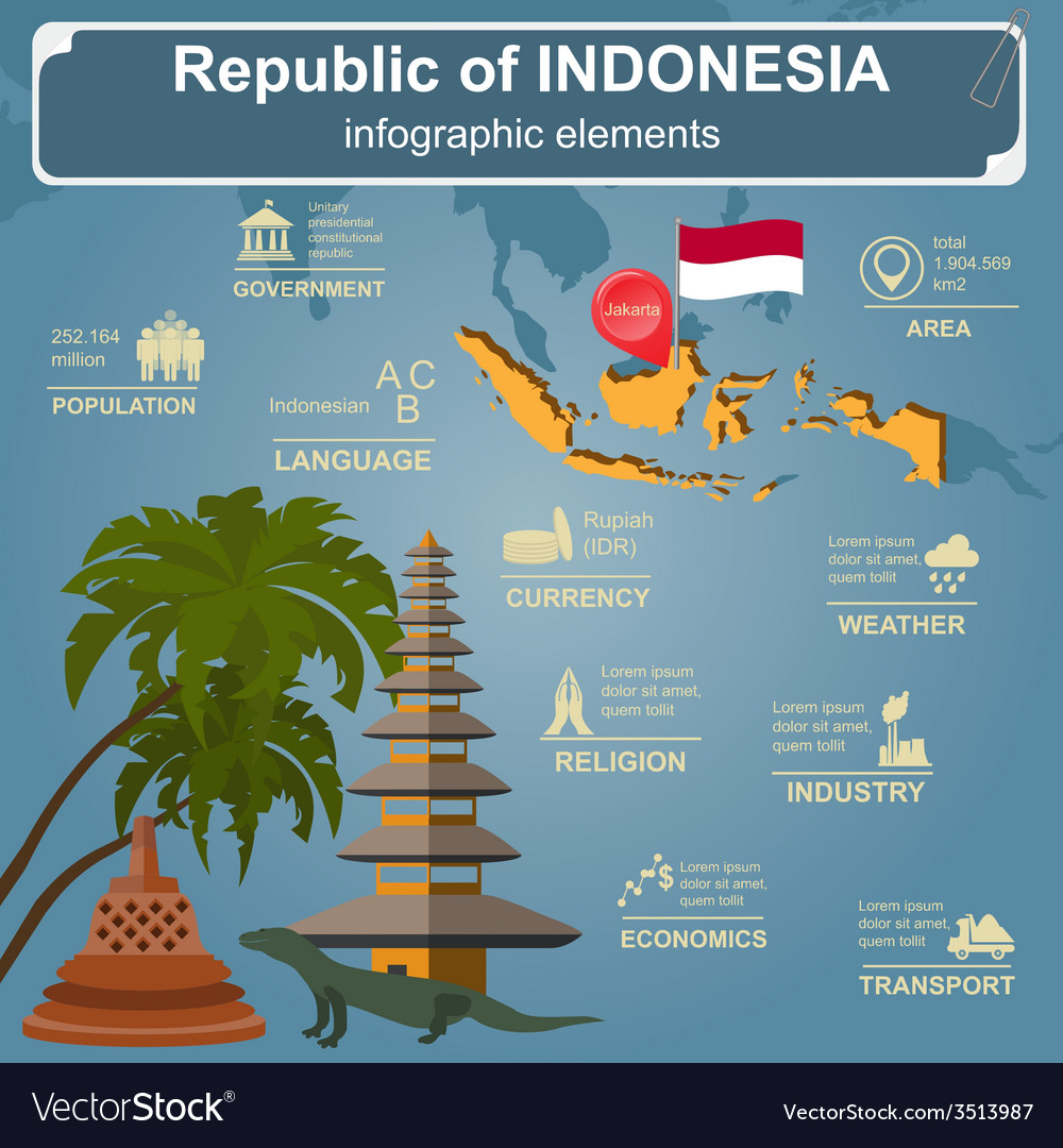 Indonesia infographics statistical data sights vector | Price: 1 Credit (USD $1)