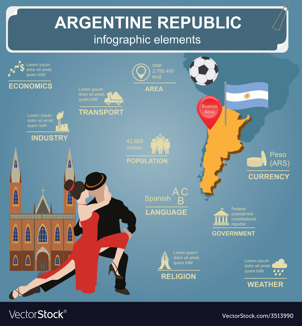 Argentina infographics statistical data sights vector | Price: 1 Credit (USD $1)