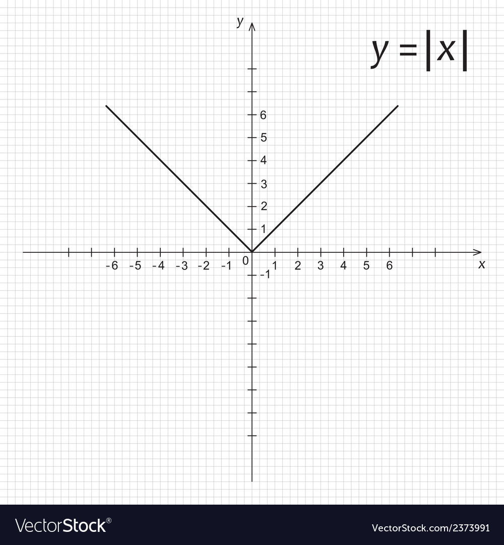 Diagram of mathematics function modulus x vector | Price: 1 Credit (USD $1)