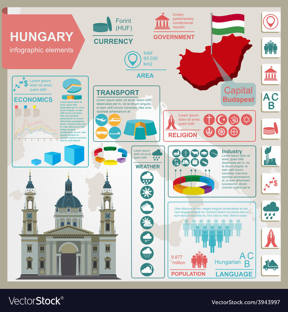 Hungary infographics statistical data sights vector | Price: 1 Credit (USD $1)