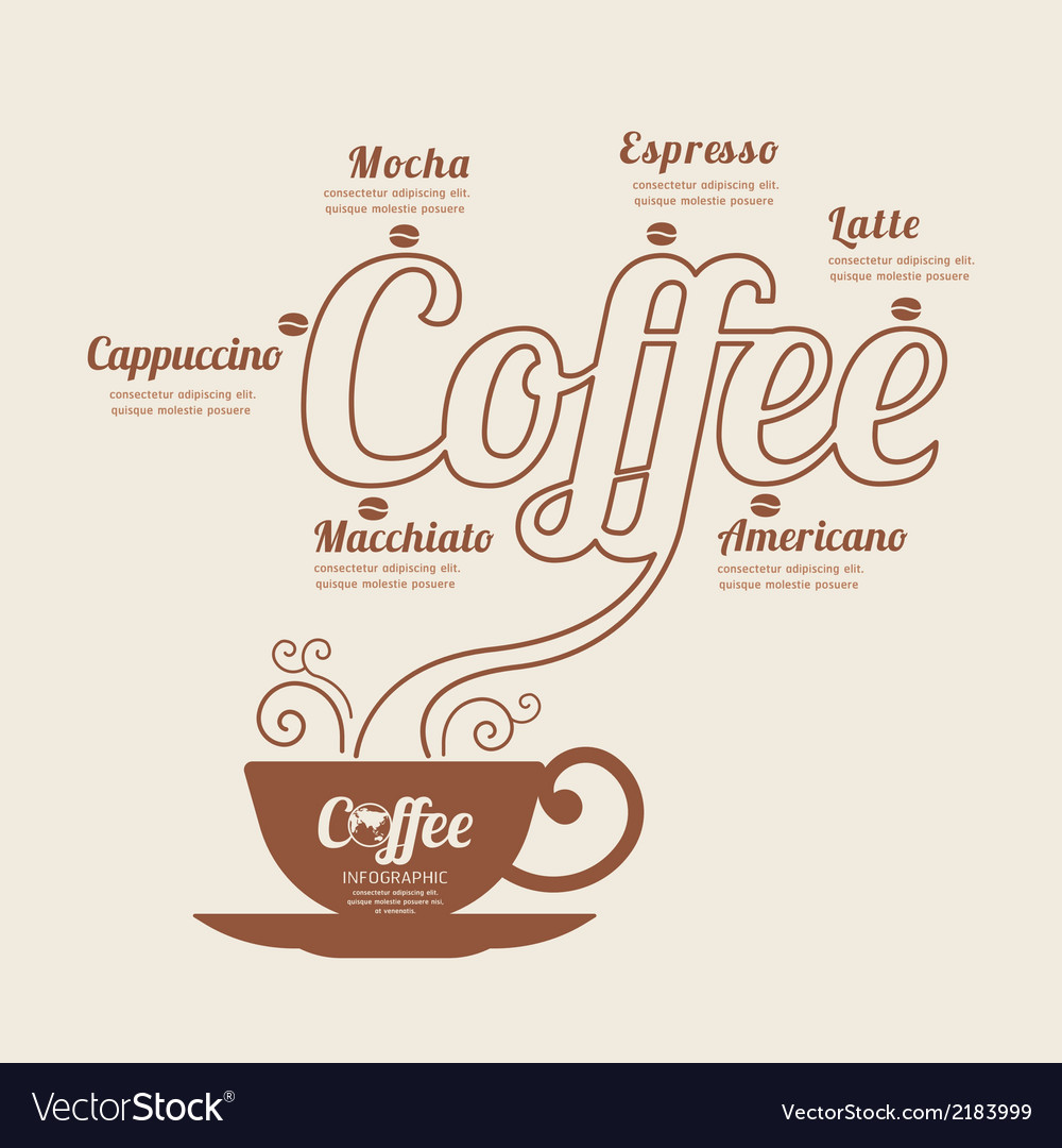 Coffee world infographic line template vector | Price: 1 Credit (USD $1)