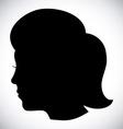 Human profile vector
