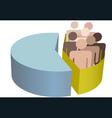 Population pie chart vector