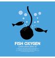 Fish oxygen vector