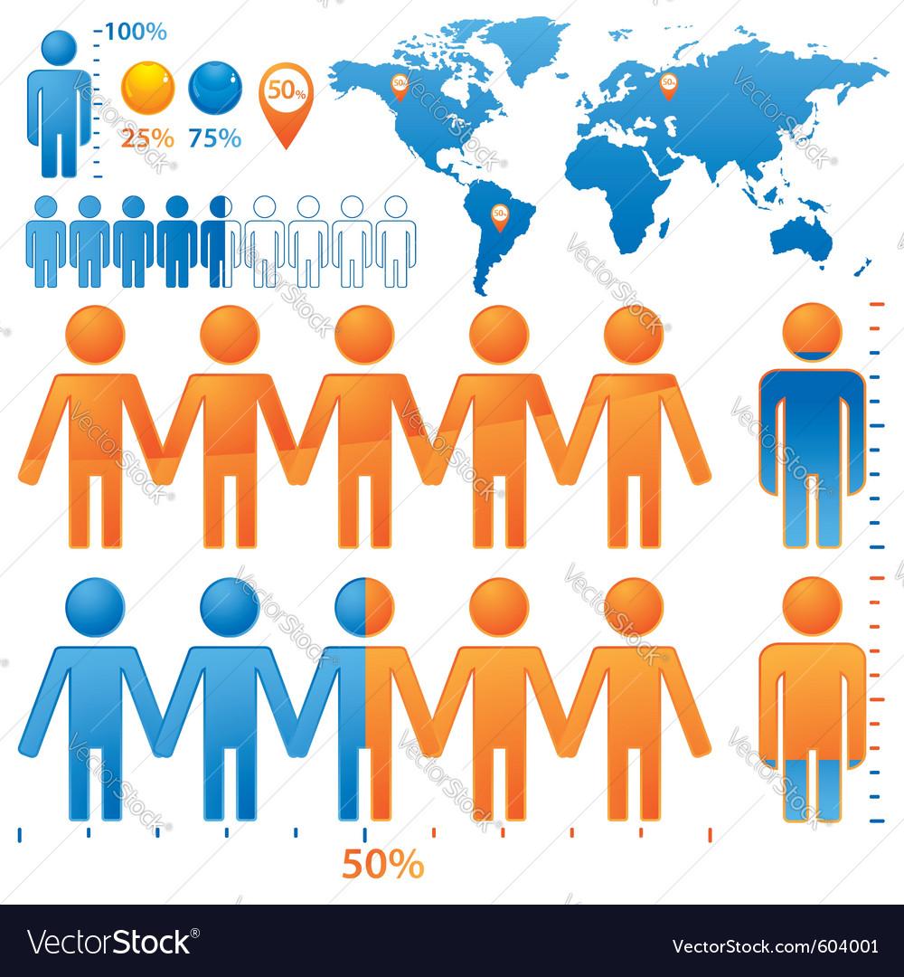 Population percentage vector | Price: 3 Credit (USD $3)