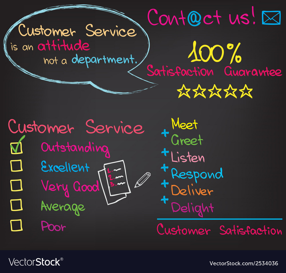 Customer service set vector | Price: 1 Credit (USD $1)