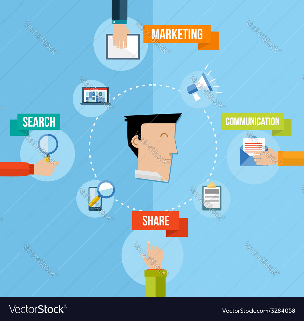 Social media marketing concept flat vector | Price: 1 Credit (USD $1)