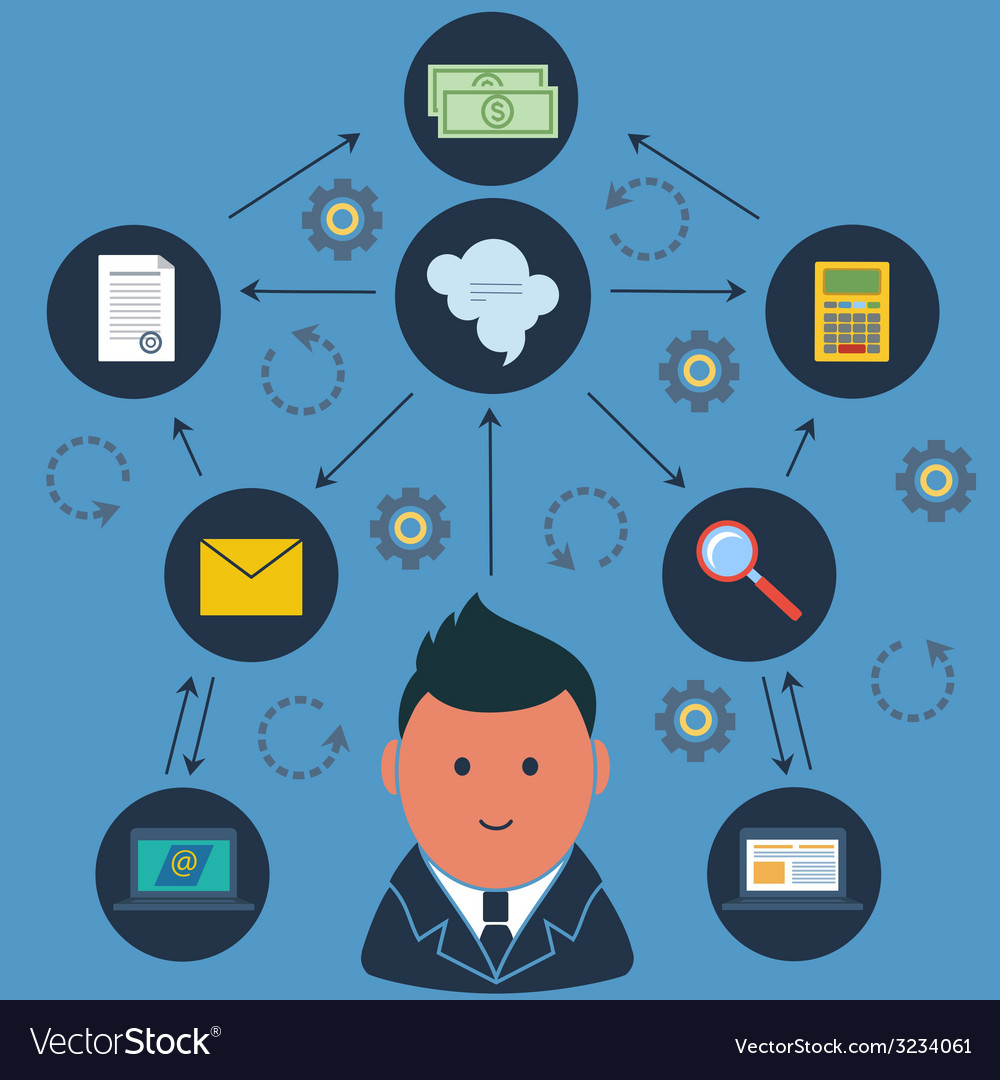 Businessman surrounded business activities icons vector | Price: 1 Credit (USD $1)
