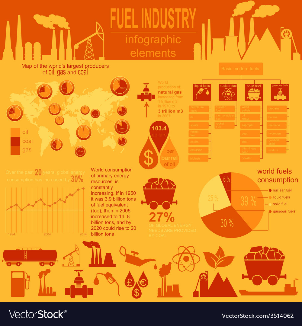 Fuel industry infographic set elements for vector   Price: 1 Credit (USD $1)