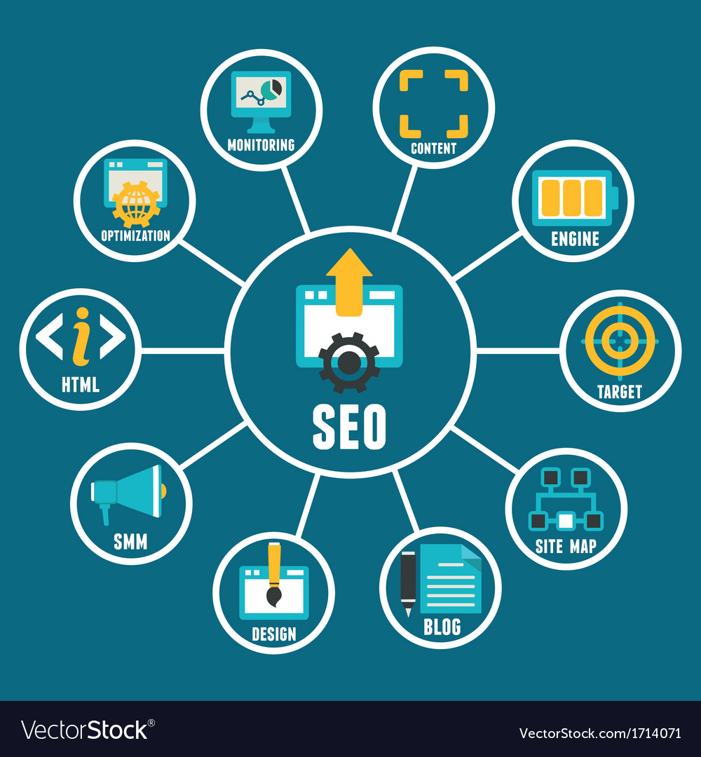 Flat concept of seo process vector | Price: 1 Credit (USD $1)