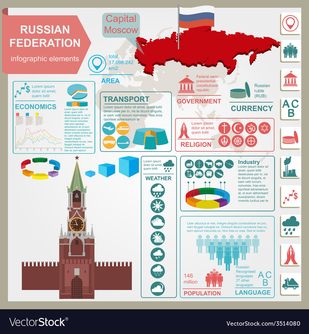 Russian federation infographics statistical data vector | Price: 1 Credit (USD $1)