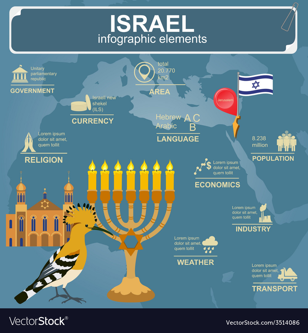 Israel infographics statistical data sights vector | Price: 1 Credit (USD $1)