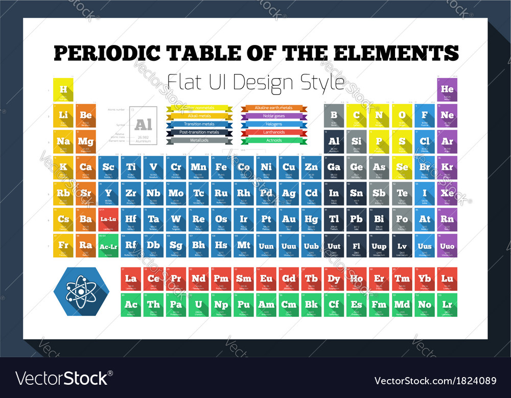 Flat periodic table of the chemical elements vector | Price: 1 Credit (USD $1)