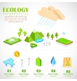 Ecology infographics chart vector
