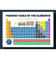 Flat periodic table of the chemical elements vector