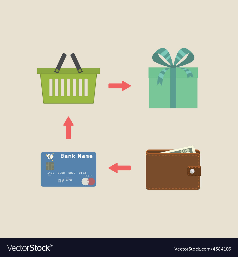 Flat concept of business with hands for payments vector | Price: 1 Credit (USD $1)