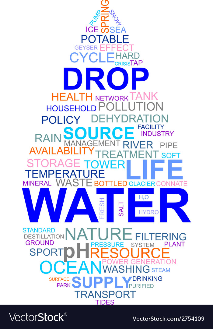 Word cloud water drop vector | Price: 1 Credit (USD $1)