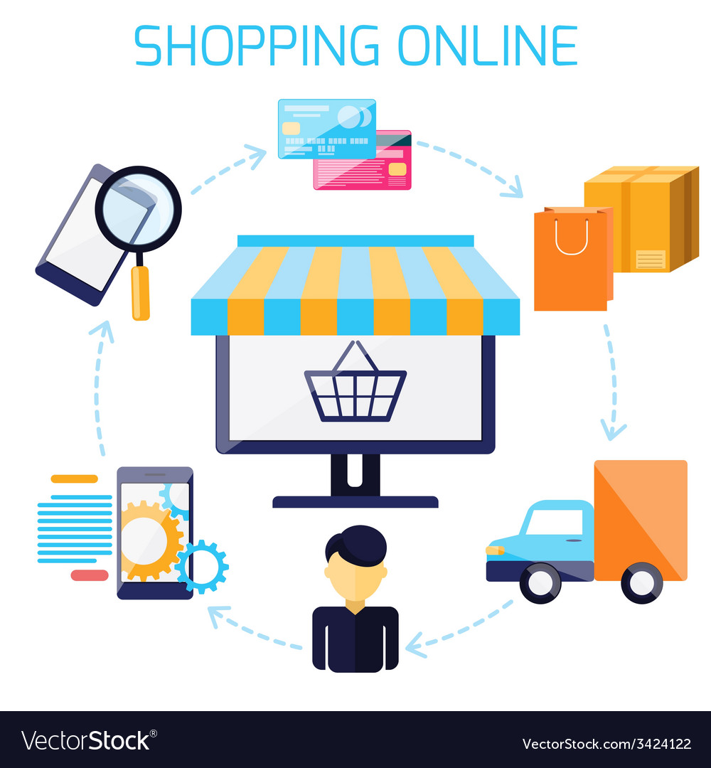 Infographic of sequence for online shopping vector | Price: 1 Credit (USD $1)