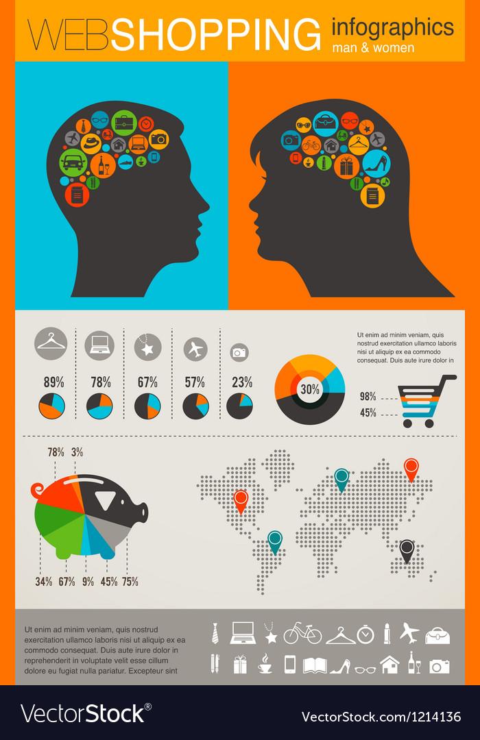 Shopping infographics set retro style design vector | Price: 1 Credit (USD $1)