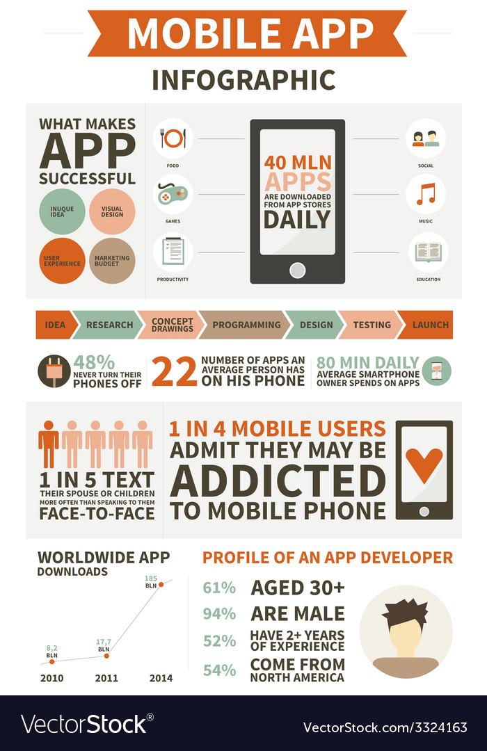 App development infographic vector | Price: 1 Credit (USD $1)