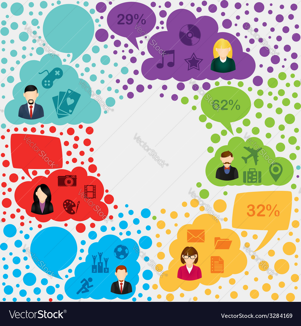 Social media forum infographic vector