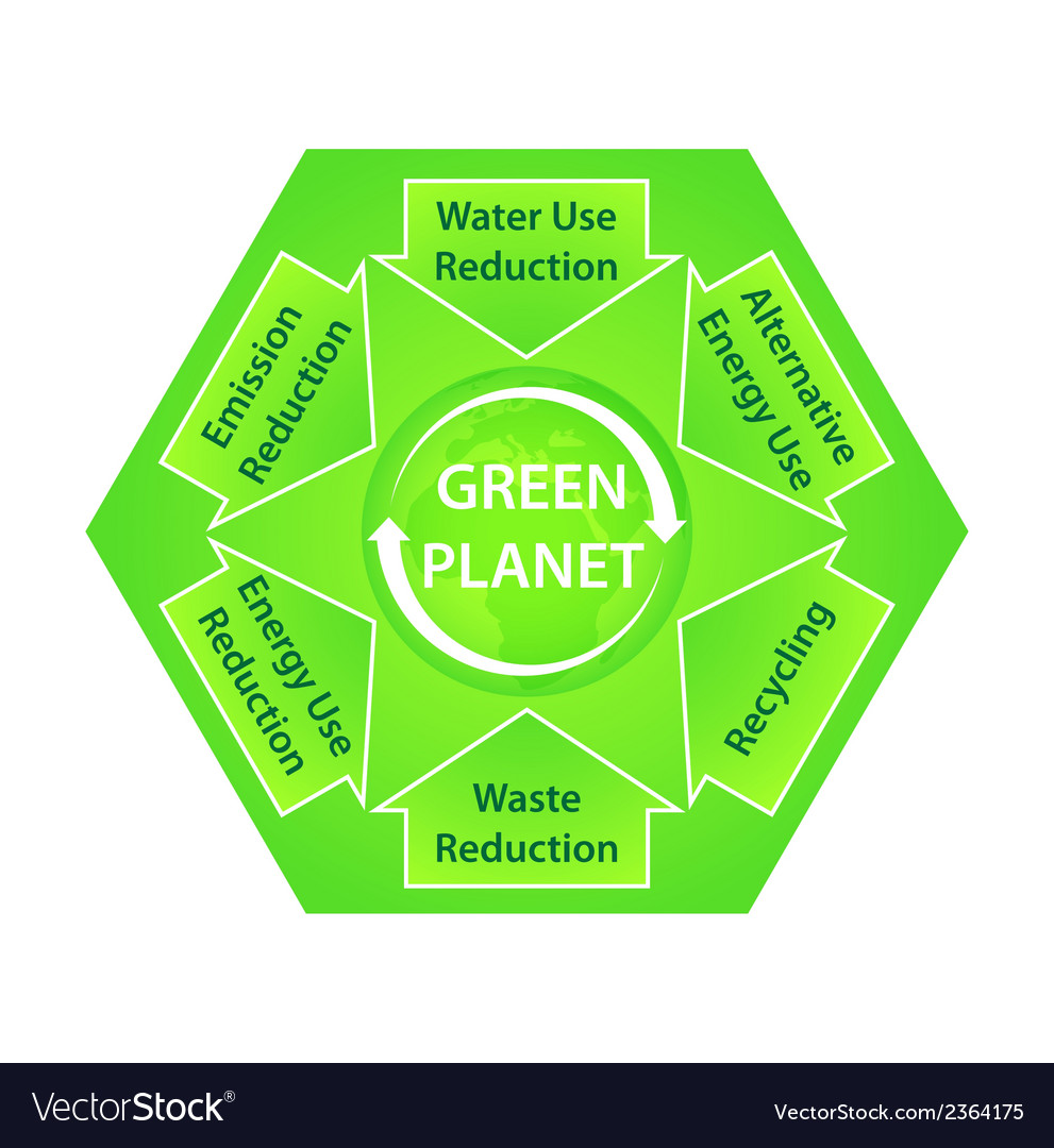 Green planet diagram with ecological vector | Price: 1 Credit (USD $1)