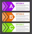 Abc option blocks with short description vector