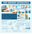 Engineer infographics set vector