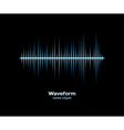 Ice cold waveform vector