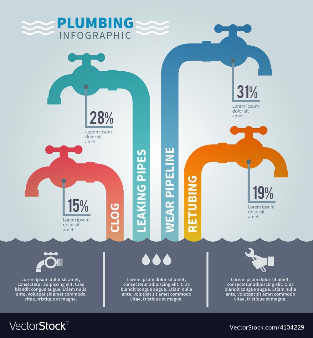 Plumbing infographic set vector   Price: 1 Credit (USD $1)