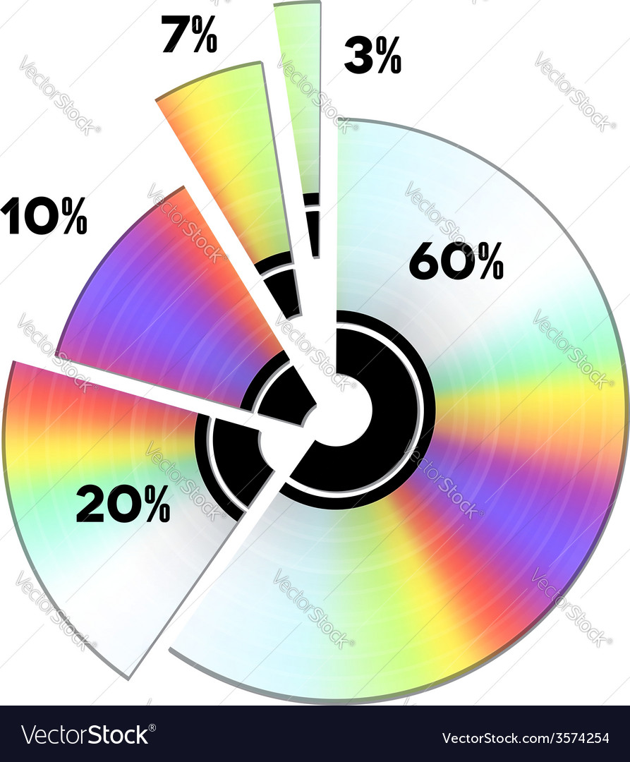 Cd income percentage pie diagram vector | Price: 1 Credit (USD $1)