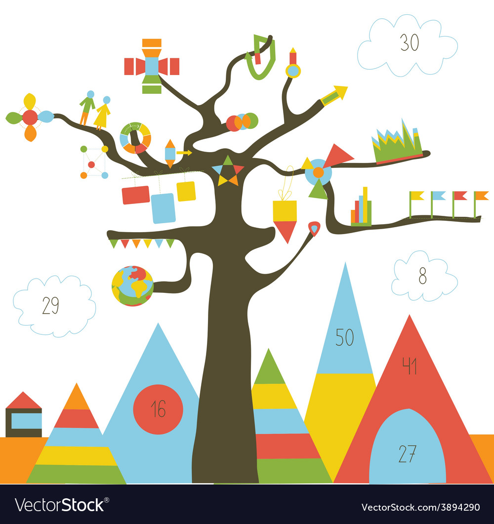 Infographic design with tree and landscape - with vector | Price: 1 Credit (USD $1)