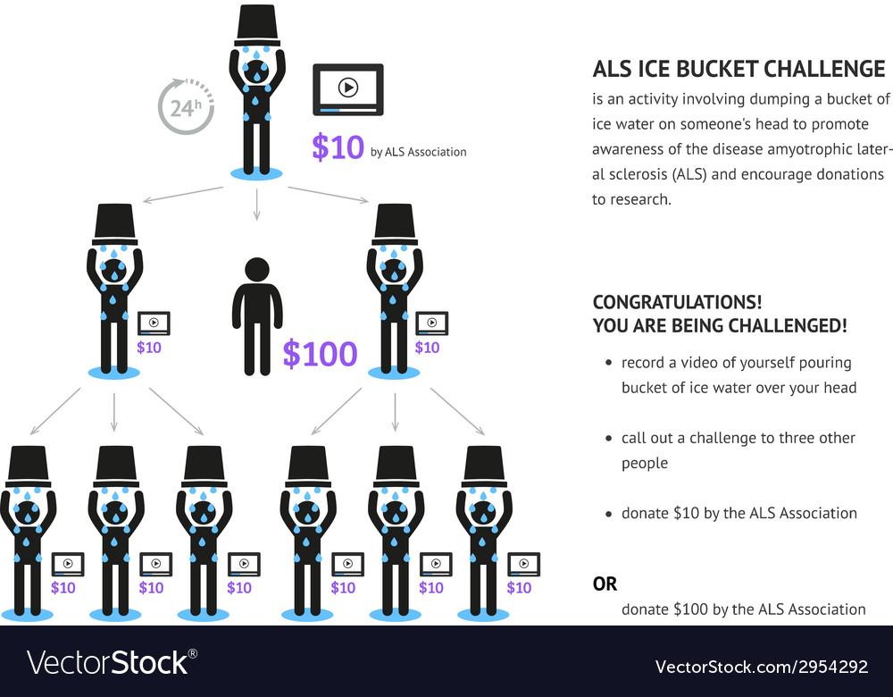 Als ice bucket challenge concept vector | Price: 1 Credit (USD $1)