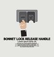 Bonnet lock release handle with hand vector