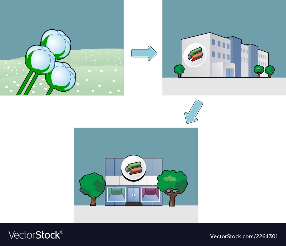 Cotton factory vector | Price: 1 Credit (USD $1)