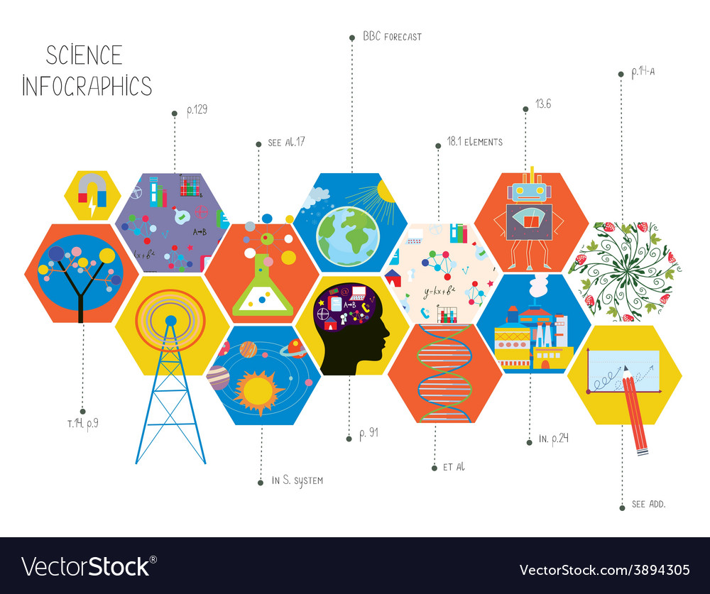 Science infographics of different areas - vector | Price: 1 Credit (USD $1)
