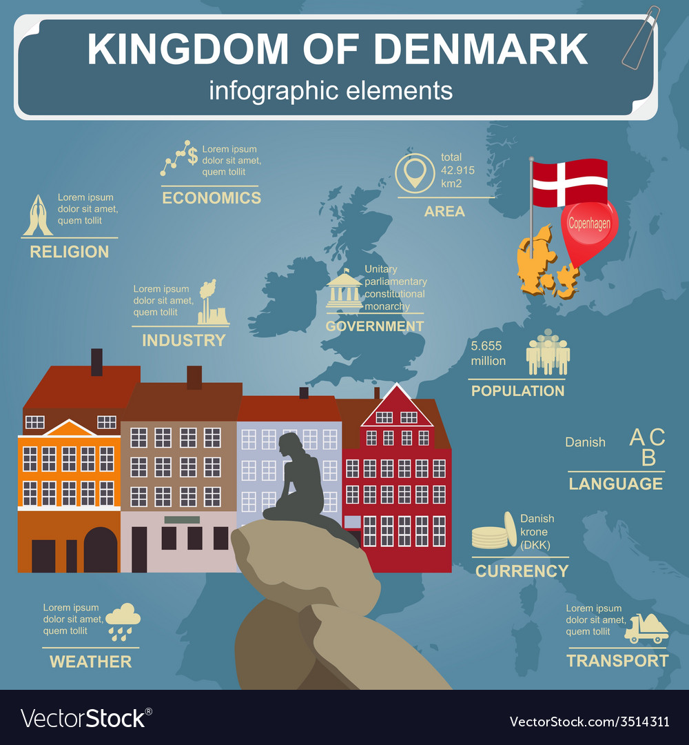 Denmark infographics statistical data sights vector | Price: 1 Credit (USD $1)