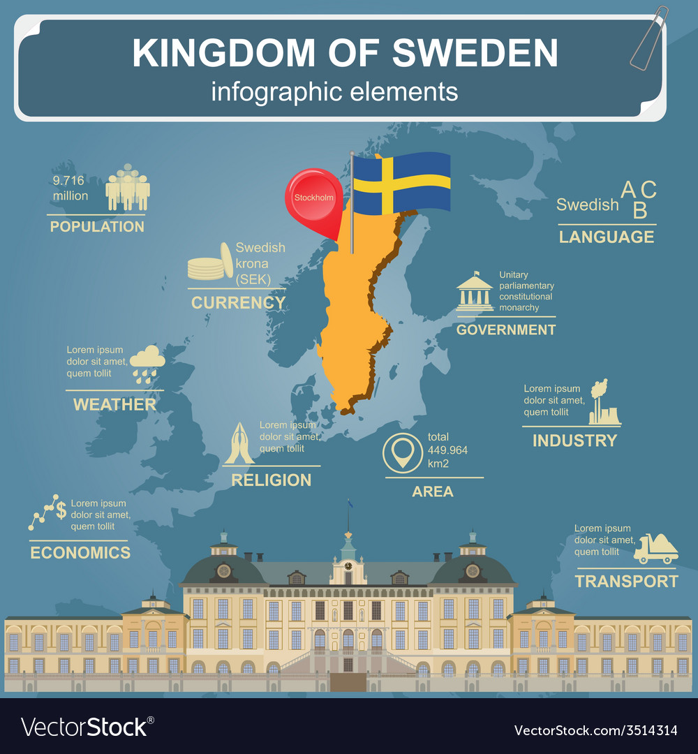 Sweden infographics statistical data sights vector   Price: 1 Credit (USD $1)