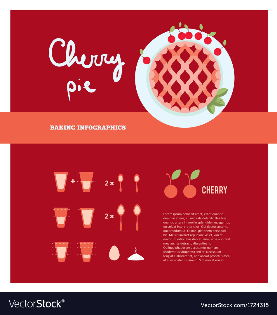 Cherry pie cooking inforgaphics vector | Price: 1 Credit (USD $1)