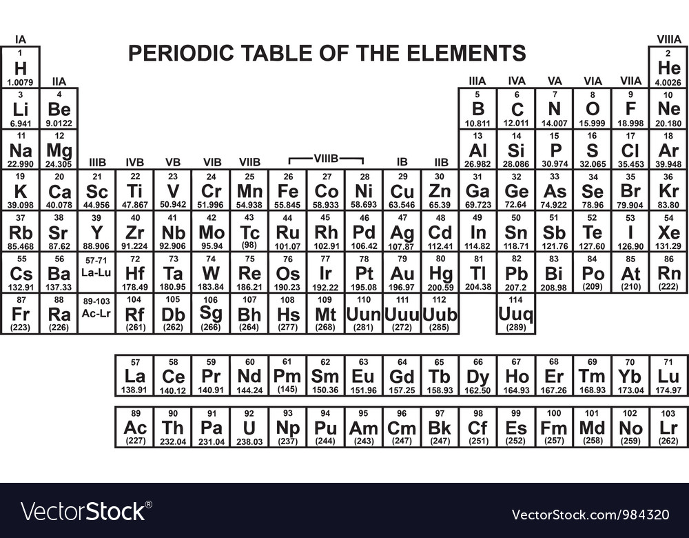 Periodic table of elements vector | Price: 1 Credit (USD $1)