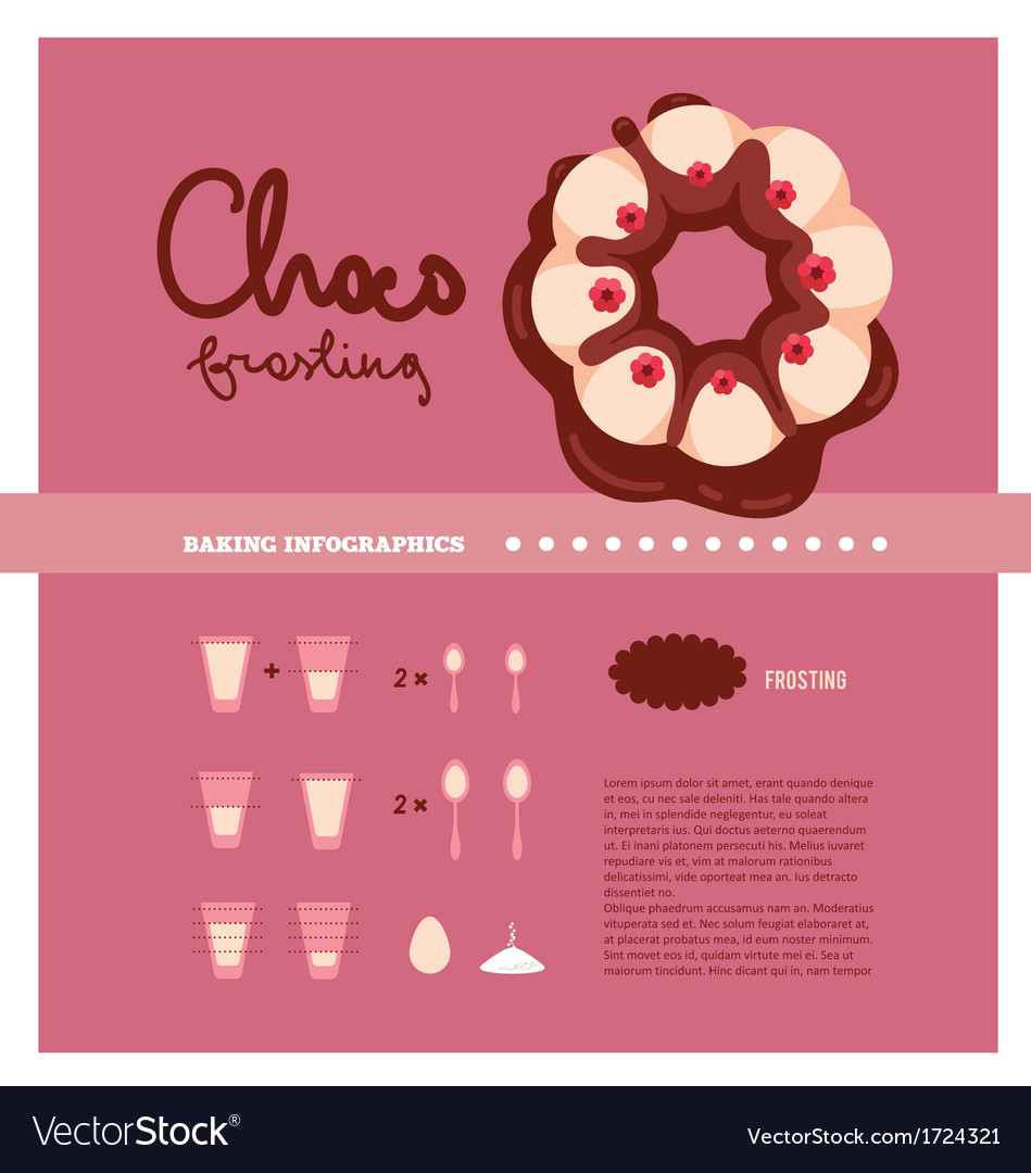 Cake with frosting cooking inforgaphics vector | Price: 1 Credit (USD $1)
