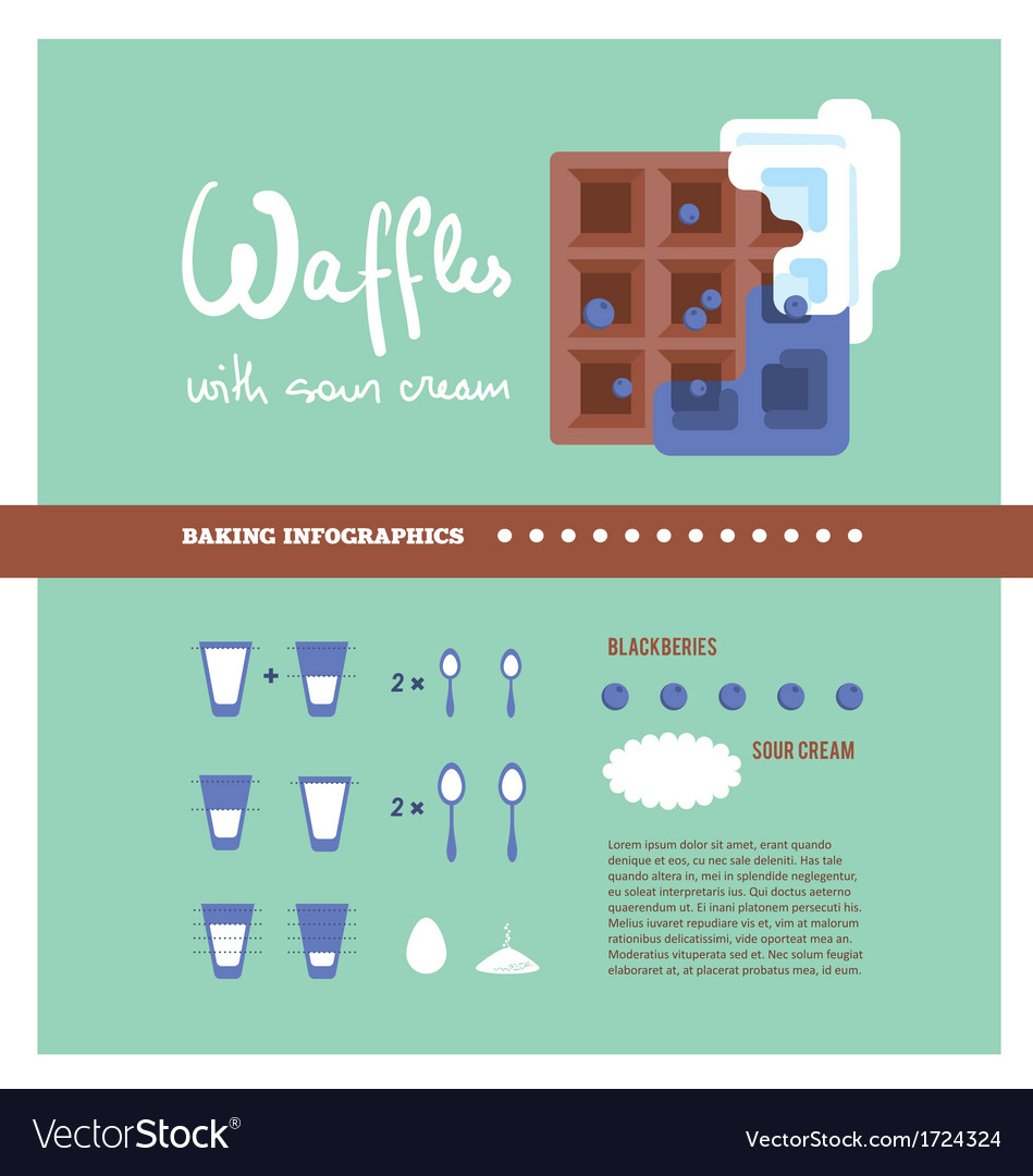 Waffle cooking inforgaphics vector | Price: 1 Credit (USD $1)