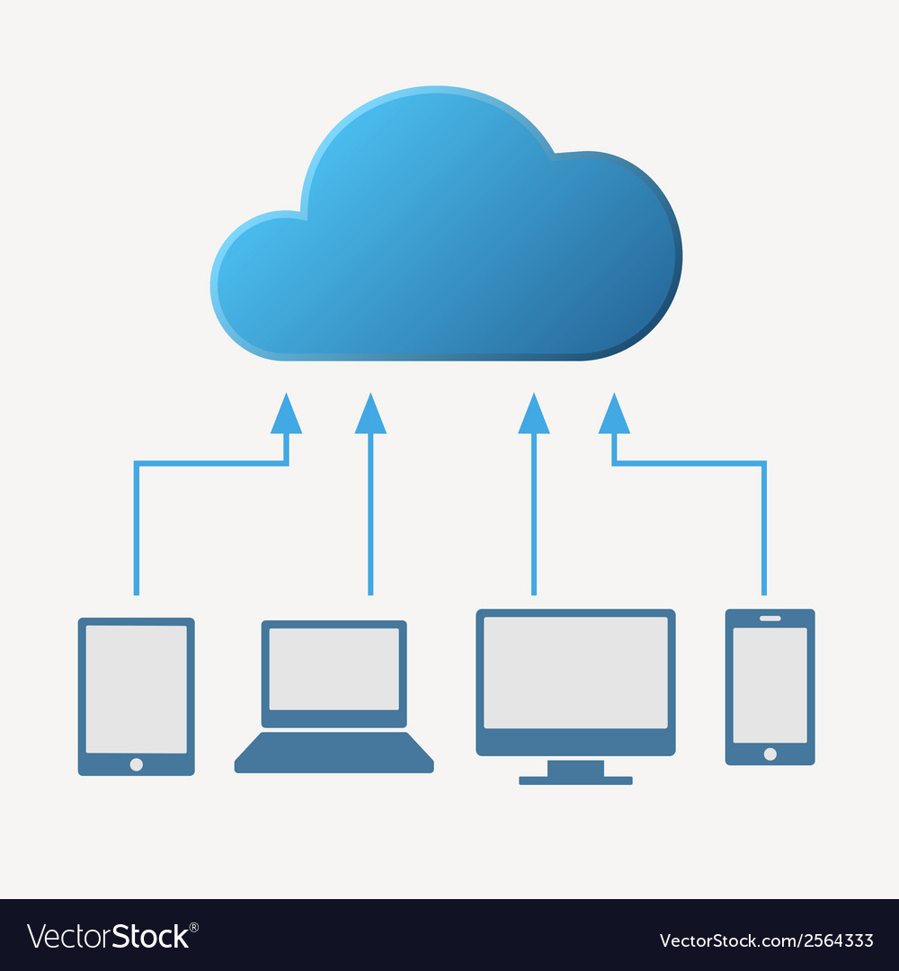 Cloud computing concept various devices like vector | Price: 1 Credit (USD $1)