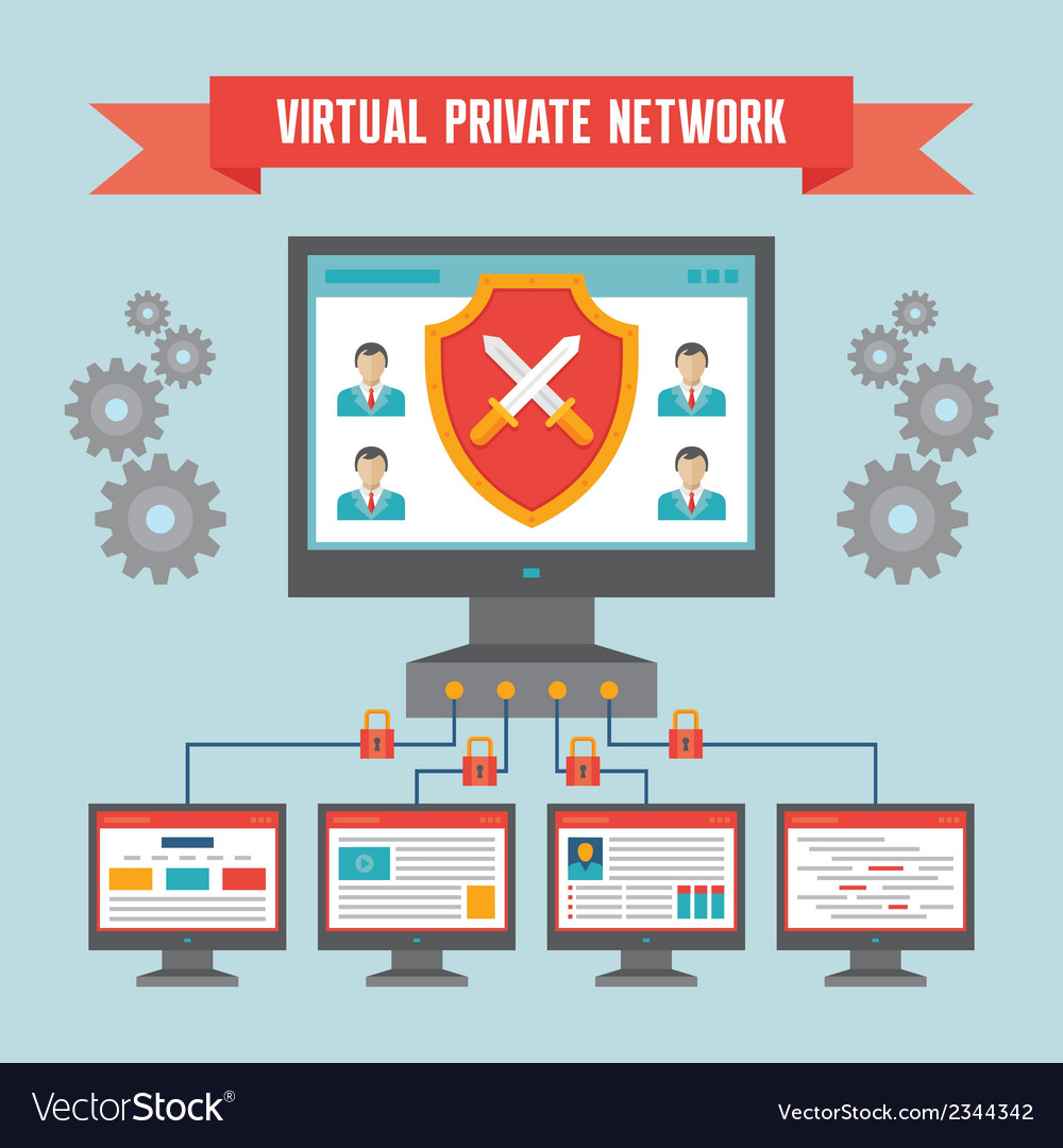 Vpn virtual private network in flat style vector | Price: 1 Credit (USD $1)