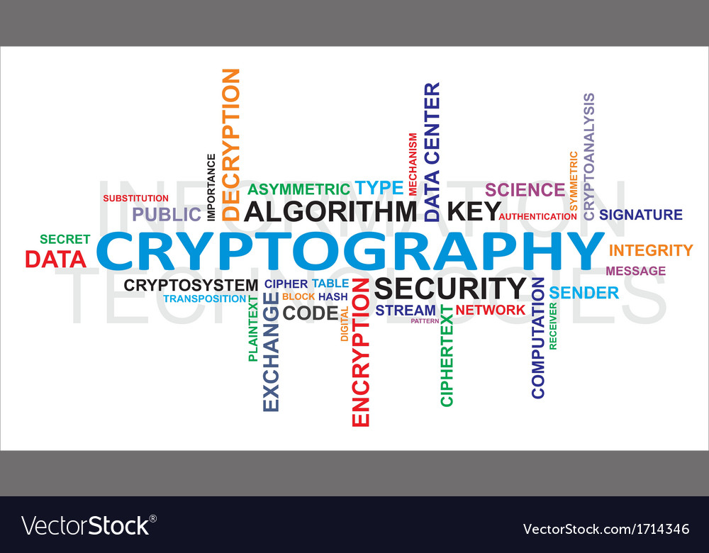 Word cloud cryptography vector | Price: 1 Credit (USD $1)
