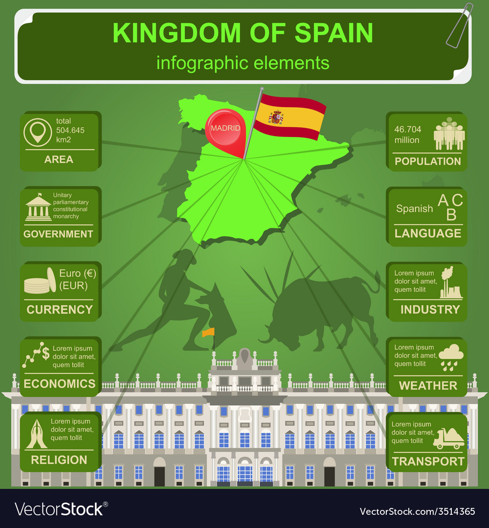 Spain infographics statistical data sights vector | Price: 1 Credit (USD $1)