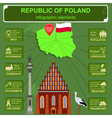 Poland infographics statistical data sights vector