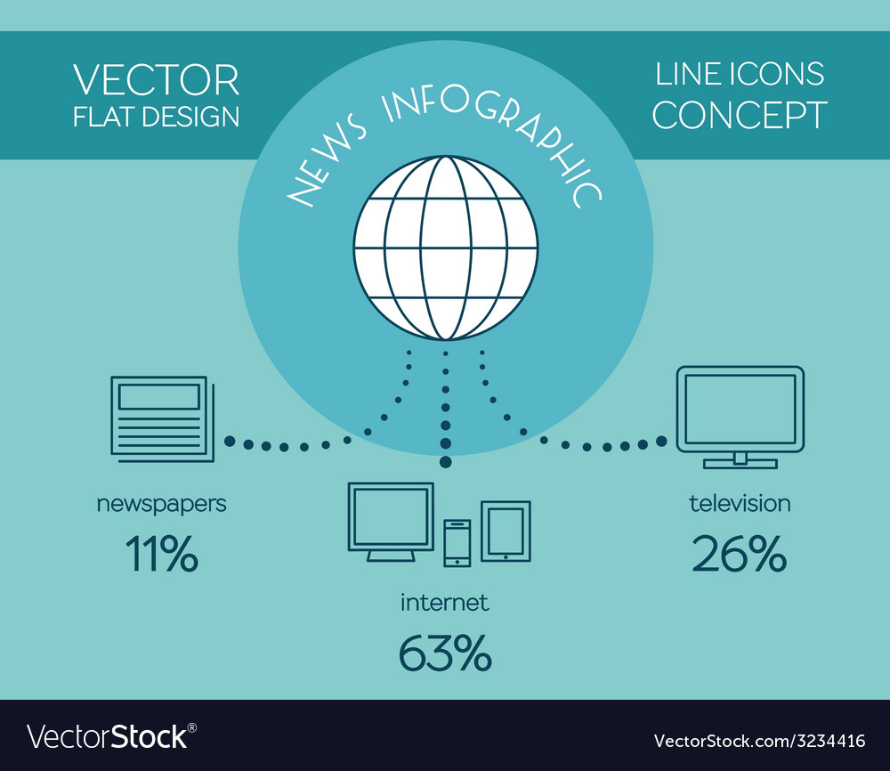 News flat infographic vector | Price: 1 Credit (USD $1)