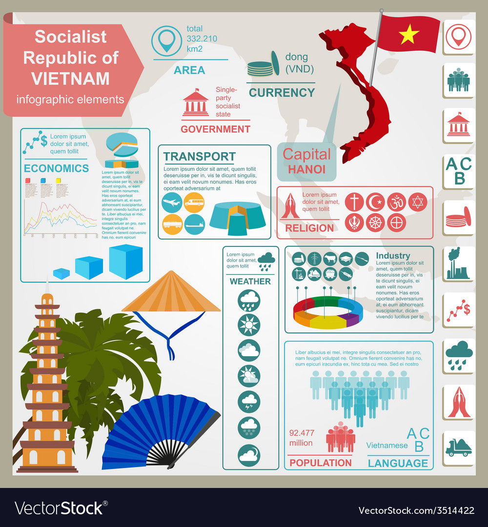 Vietnam infographics statistical data sights vector | Price: 1 Credit (USD $1)